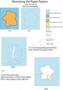 5-removing-paper-pattern1